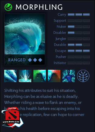 best carry morphling