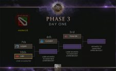 dota2-tiebreakers-phase3-day-1