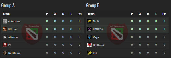 europe_ti5_qualifier_group