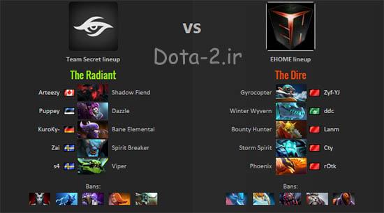 secret_vs_ehome_dota2