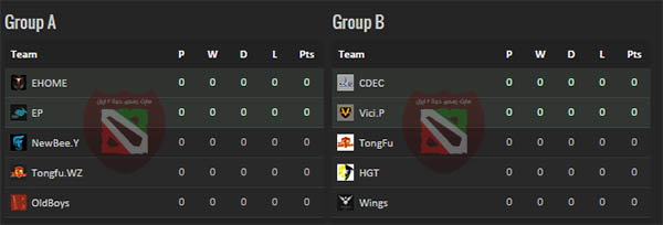 ti5_china_qualifier_group