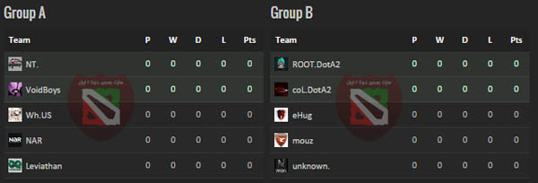 ti5_qualifier_america_group
