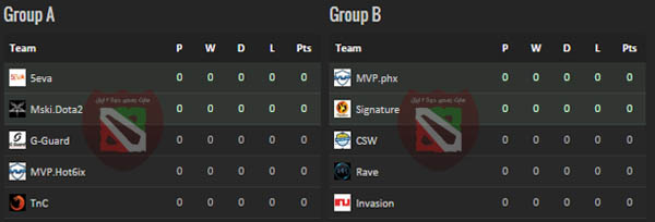 ti5_qualifier_south_east_group